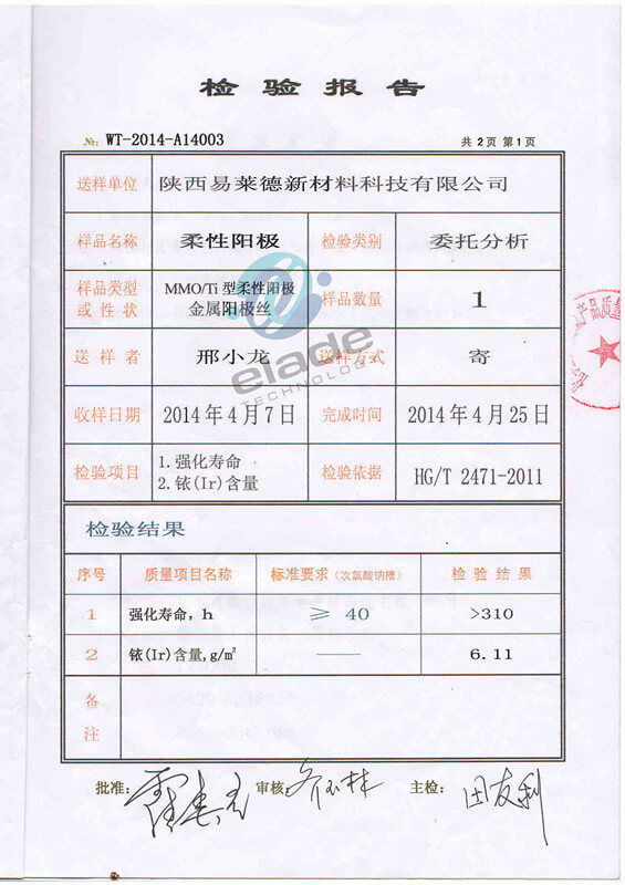 Quality test report of flexible anode